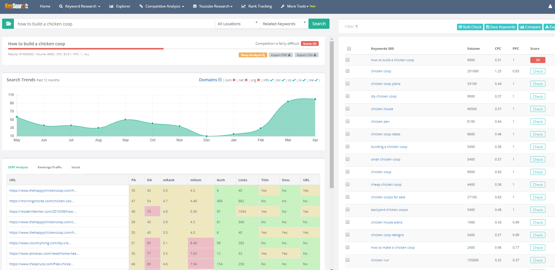 Keysearch Review: Keyword Research Tool Tutorial, Plans