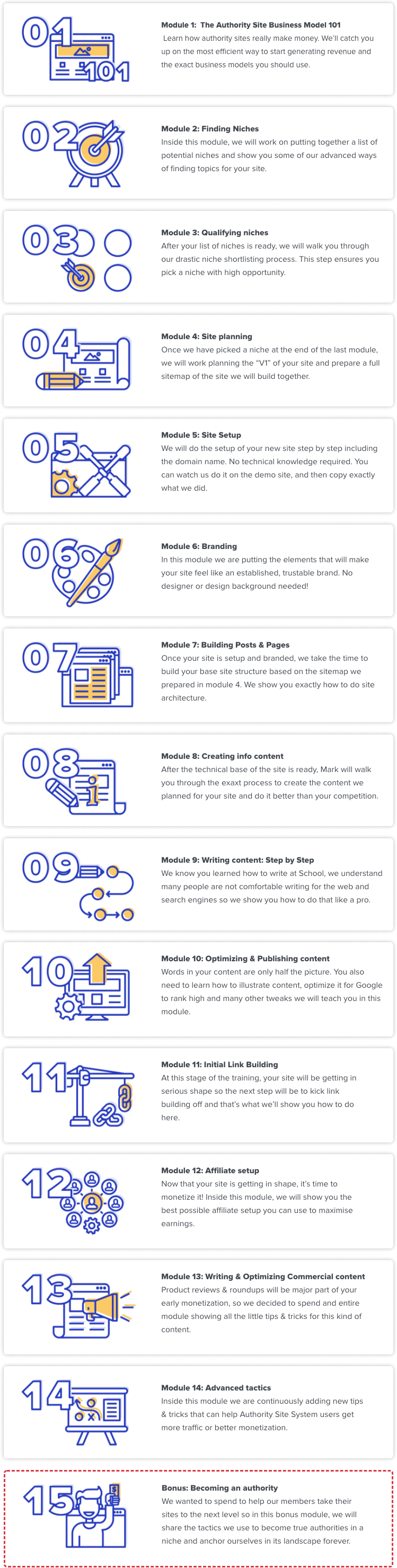 description of the 15 modules